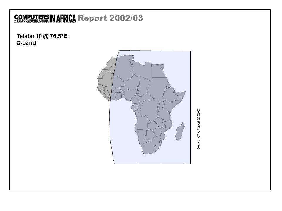 Report 2002/03 Telstar 10 @ 76.5°E, C-band Source: CTiA Report 2002/03