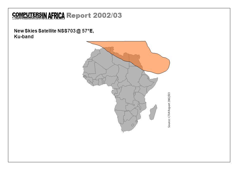Report 2002/03 New Skies Satellite NSS703 @ 57°E, Ku-band Source: CTiA Report 2002/03