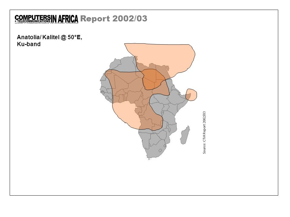 Report 2002/03 Anatolia/ Kalitel @ 50°E, Ku-band Source: CTiA Report 2002/03