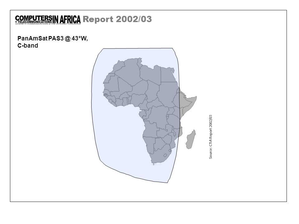 Report 2002/03 PanAmSat PAS3 @ 43°W, C-band Source: CTiA Report 2002/03