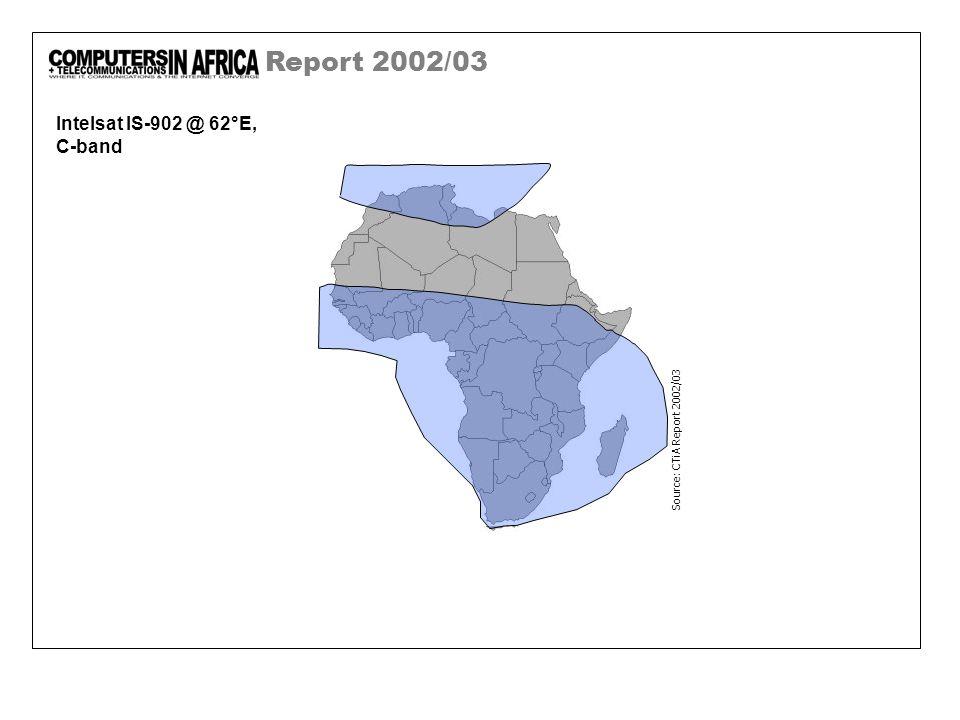 Report 2002/03 Intelsat IS-902 @ 62°E, C-band Source: CTiA Report 2002/03