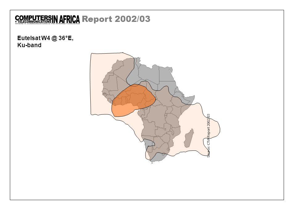 Report 2002/03 Eutelsat W1 @ 10°E, Ku-band Source: CTiA Report 2002/03