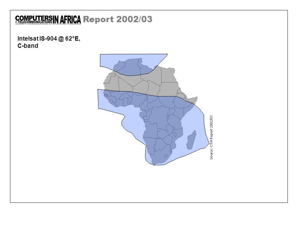 Report 2002/03 Intelsat IS-904 @ 62°E, C-band Source: CTiA Report 2002/03