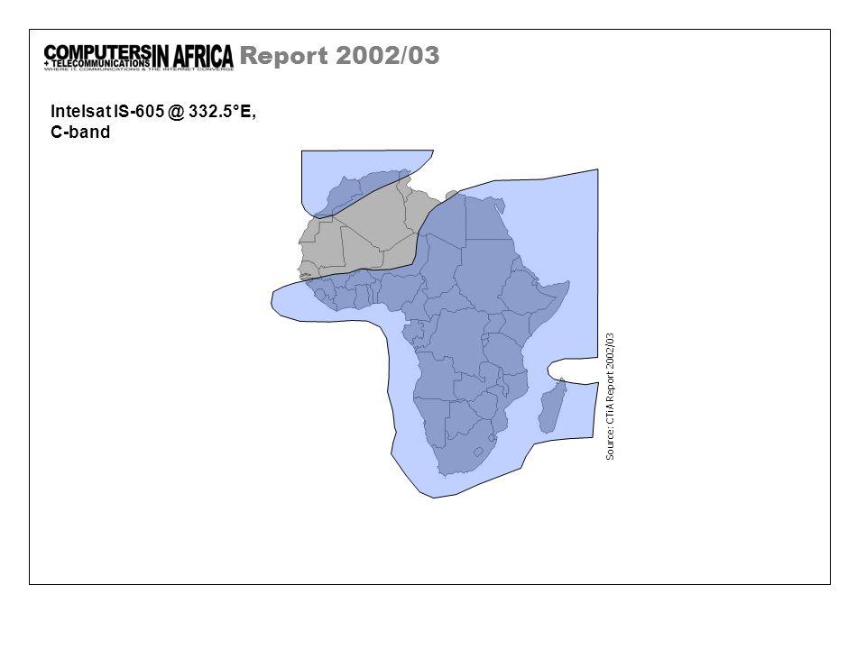 Report 2002/03 Intelsat IS-605 @ 332.5°E, C-band Source: CTiA Report 2002/03