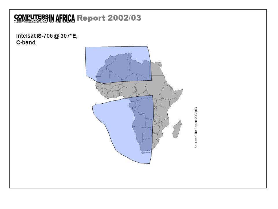 Report 2002/03 Intelsat IS-706 @ 307°E, C-band Source: CTiA Report 2002/03