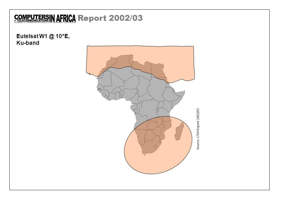 Report 2002/03 RASCOM, Ku-band Multi spot beam Source: CTiA Report 2002/03
