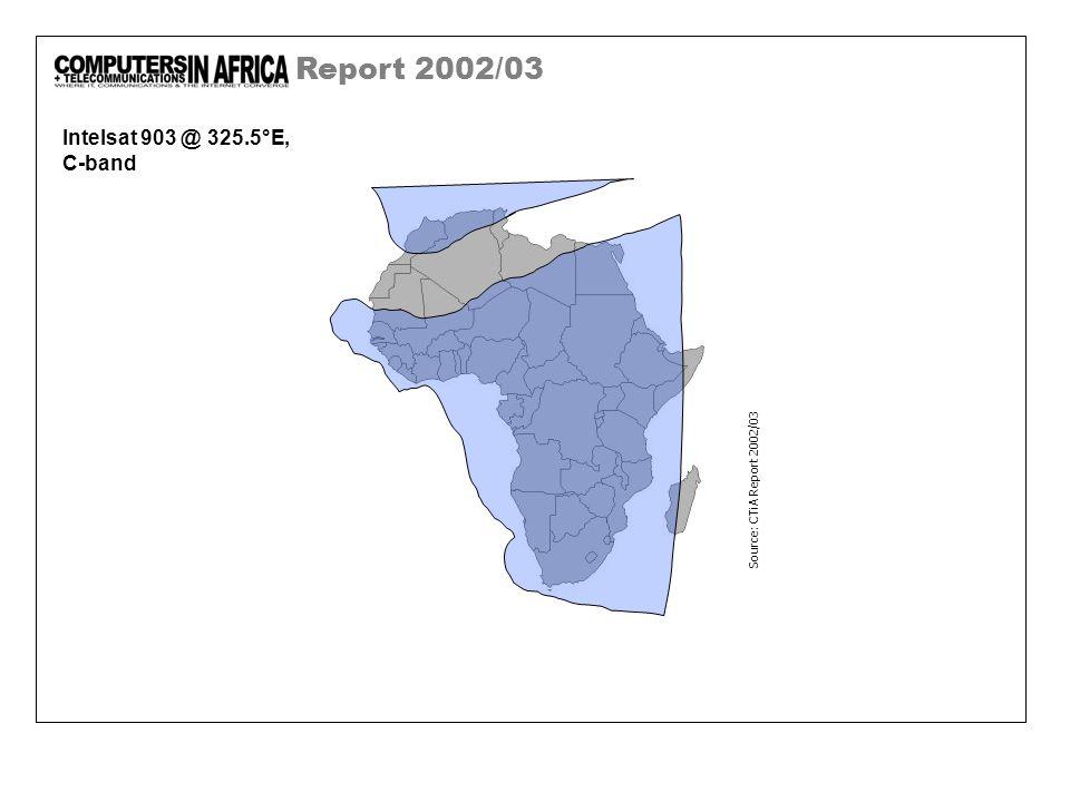 Report 2002/03 Intelsat 903 @ 325.5°E, C-band Source: CTiA Report 2002/03