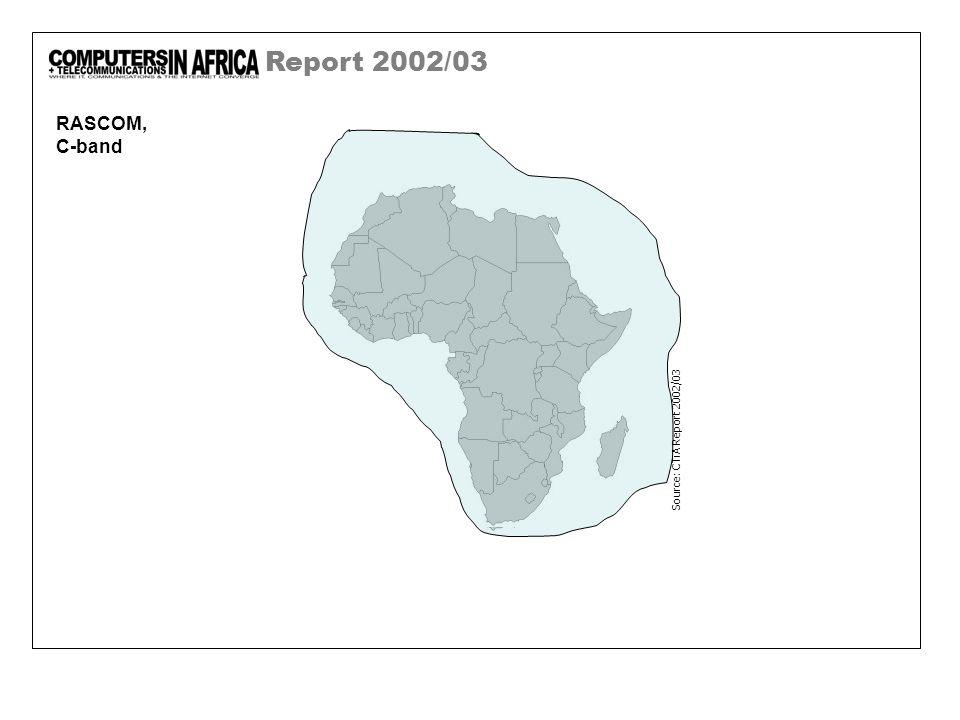 Report 2002/03 RASCOM, C-band Source: CTiA Report 2002/03