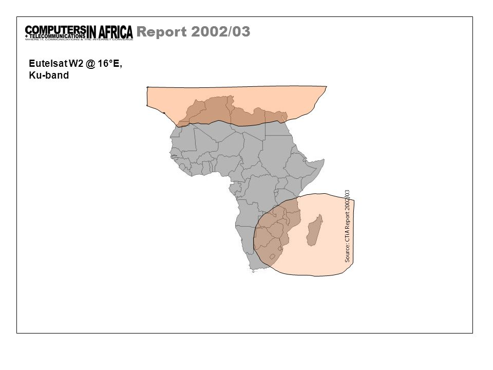 Report 2002/03 New Skies Satellite NSS703 @ 57°E, C-band Source: CTiA Report 2002/03
