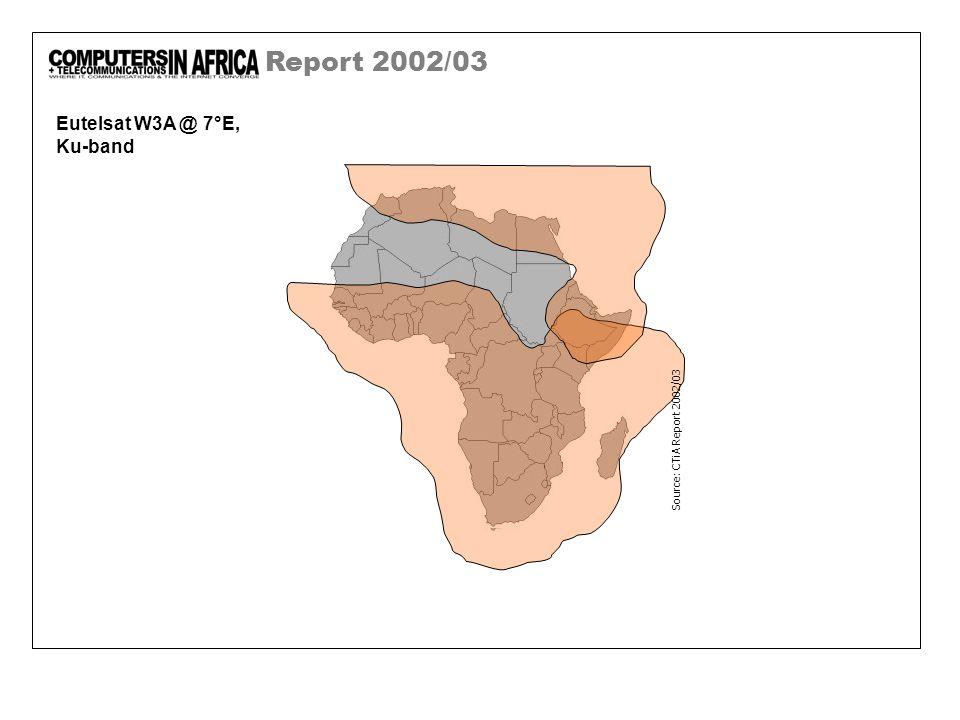 Report 2002/03 PanAmSat PAS4 @ 72°E, C-band Source: CTiA Report 2002/03