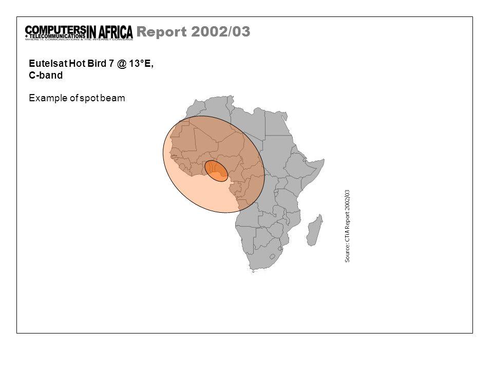 Report 2002/03 Eutelsat Hot Bird 7 @ 13°E, C-band Example of spot beam Source: CTiA Report 2002/03