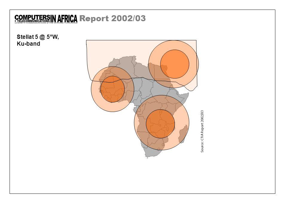 Report 2002/03 Stellat 5 @ 5°W, Ku-band Source: CTiA Report 2002/03
