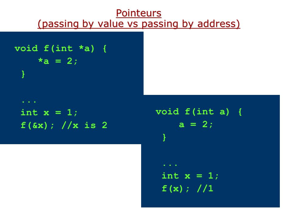 Pointeurs and Arrays int a[10]; int * p = a; *p == a[0] p == a == &a[0]