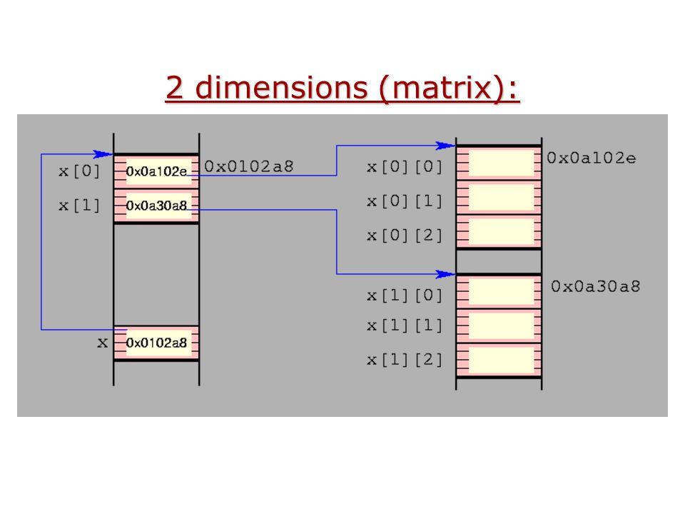 Deallocating the memory for the matrix void free_matrix(double** M, int n) { int i; for(i = 0; i<n; ++i) delete M[i]; delete M; }...