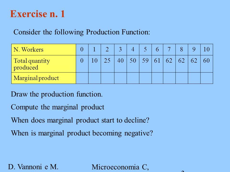 D. Vannoni e M. Piacenza Microeconomia C, A.A. 2007-2008 Esercitazione 2 3 Exercise n.