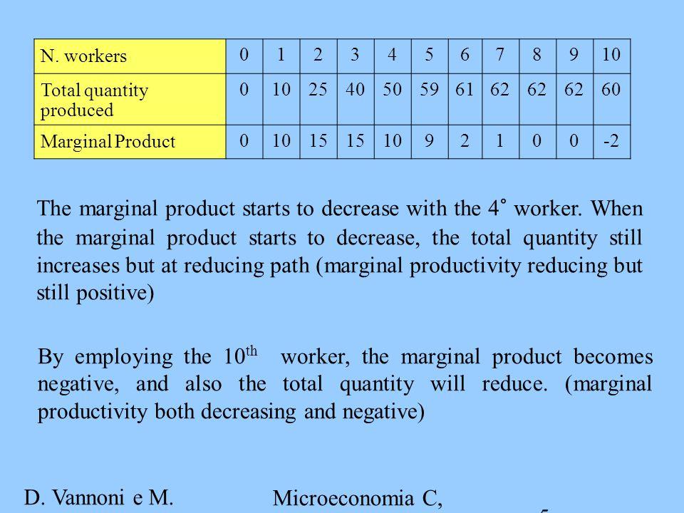 D. Vannoni e M. Piacenza Microeconomia C, A.A. 2007-2008 Esercitazione 2 5 N.