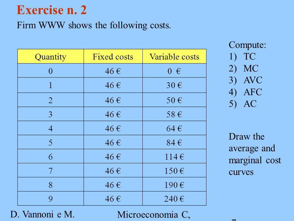 D. Vannoni e M. Piacenza Microeconomia C, A.A. 2007-2008 Esercitazione 2 7 Exercise n.