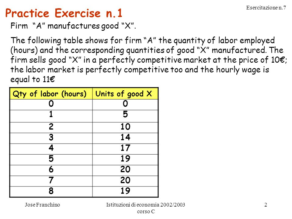 """Esercitazione n.7 Jose FranchinoIstituzioni di economia 2002/2003 corso C 2 Practice Exercise n.1 Firm """"A"""" manufactures good """"X"""". The following table"""