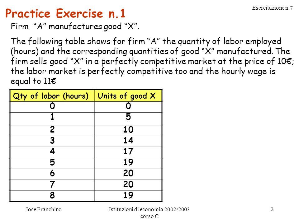 Esercitazione n.7 Jose FranchinoIstituzioni di economia 2002/2003 corso C 2 Practice Exercise n.1 Firm A manufactures good X .