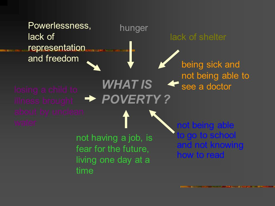 WHAT IS POVERTY ? hunger lack of shelter being sick and not being able to see a doctor not being able to go to school and not knowing how to read not