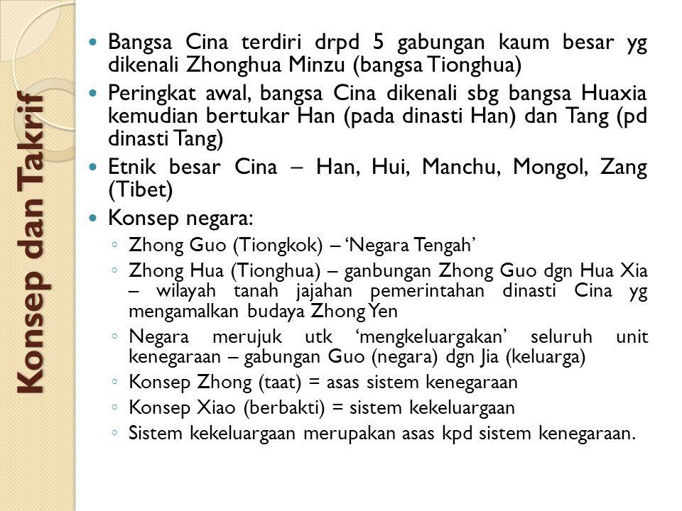 Konsep dan Takrif Bangsa Cina terdiri drpd 5 gabungan kaum besar yg dikenali Zhonghua Minzu (bangsa Tionghua) Peringkat awal, bangsa Cina dikenali sbg