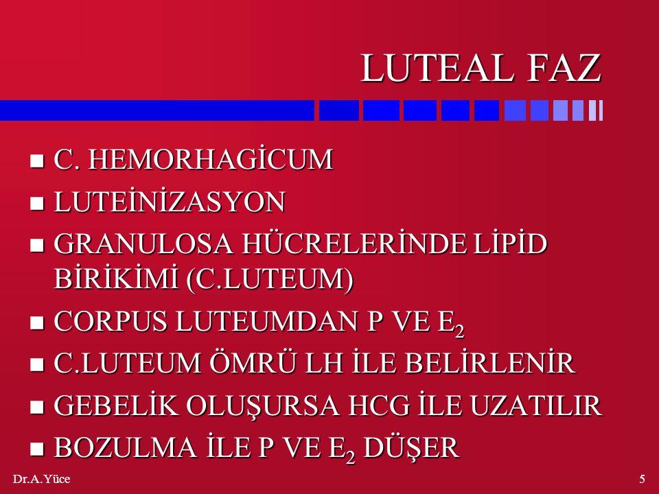 Dr.A.Yüce4 SİKLUSDA HORMONLAR