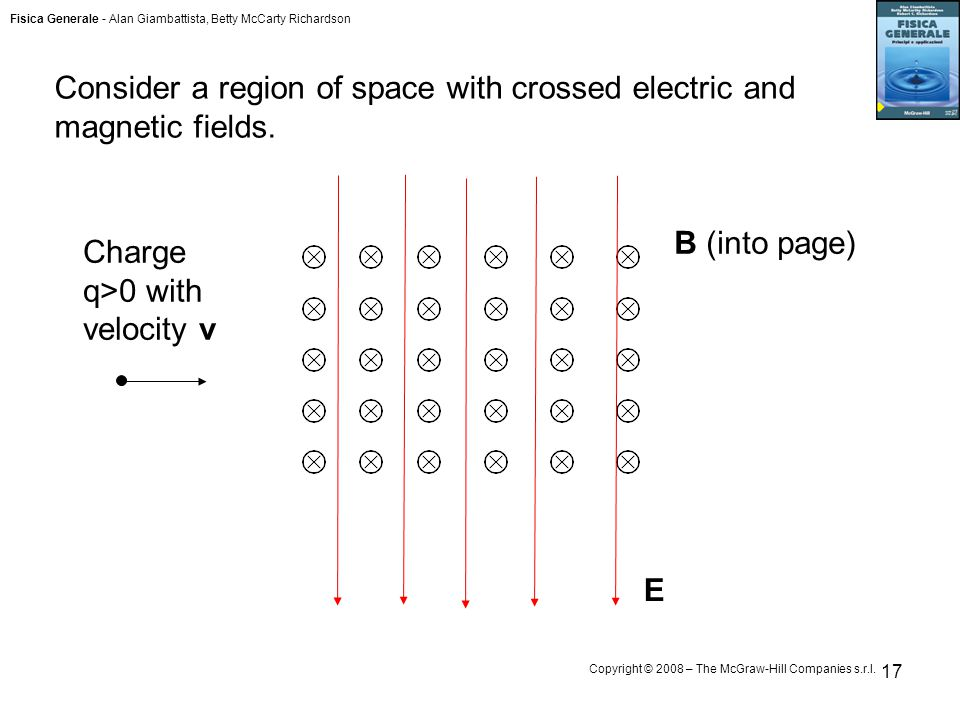 Fisica Generale - Alan Giambattista, Betty McCarty Richardson Copyright © 2008 – The McGraw-Hill Companies s.r.l. 17 Consider a region of space with c