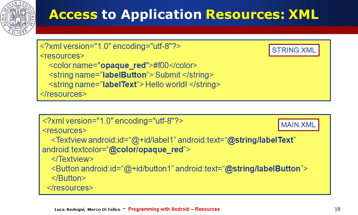 Luca Bedogni, Marco Di Felice - Programming with Android – Resources 18 Access to Application Resources: XML #f00 Submit Hello world.