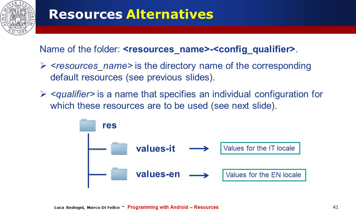 Luca Bedogni, Marco Di Felice - Programming with Android – Resources 41 Name of the folder: -.