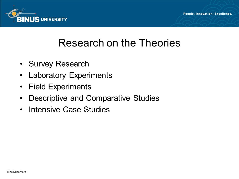 Bina Nusantara Research on the Theories Survey Research Laboratory Experiments Field Experiments Descriptive and Comparative Studies Intensive Case Studies