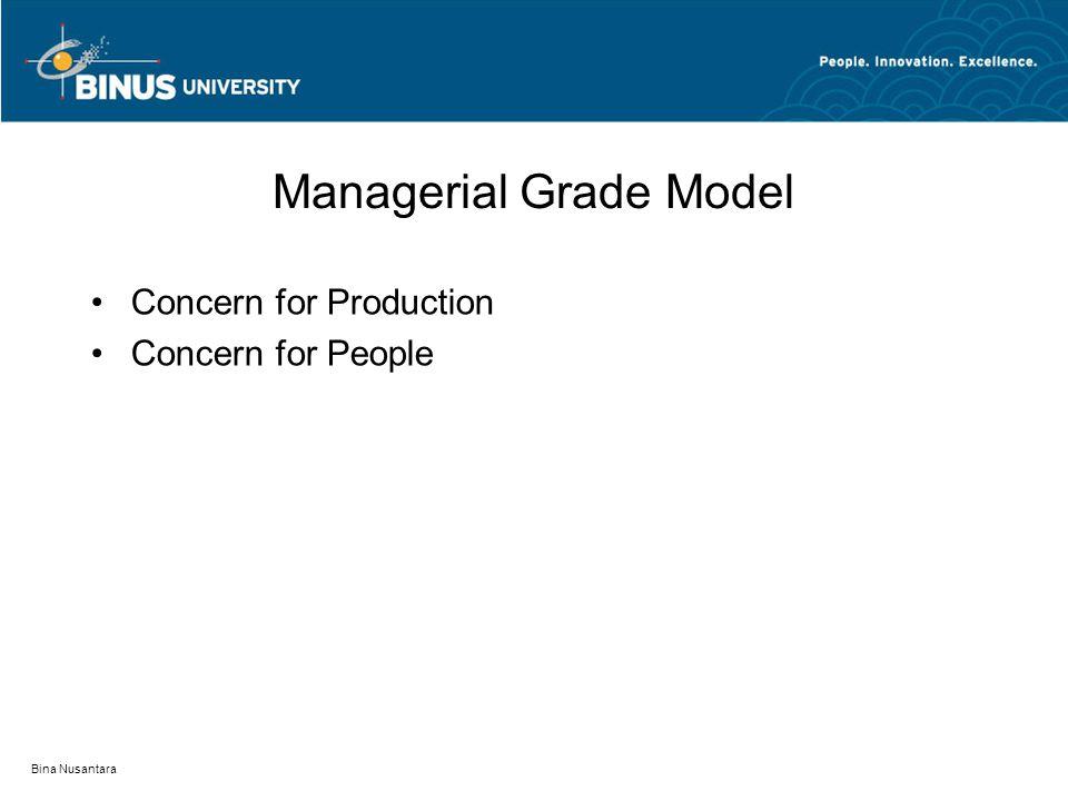 Bina Nusantara Managerial Grade Model Concern for Production Concern for People
