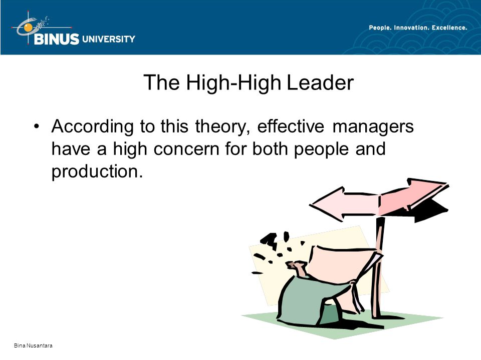 Bina Nusantara The High-High Leader According to this theory, effective managers have a high concern for both people and production.
