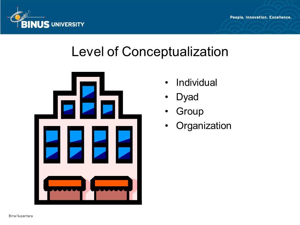 Bina Nusantara Level of Conceptualization Individual Dyad Group Organization
