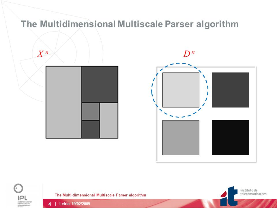 4 The Multi-dimensional Multiscale Parser algorithm | Leiria, 19/02/2009 The Multidimensional Multiscale Parser algorithm D n X n