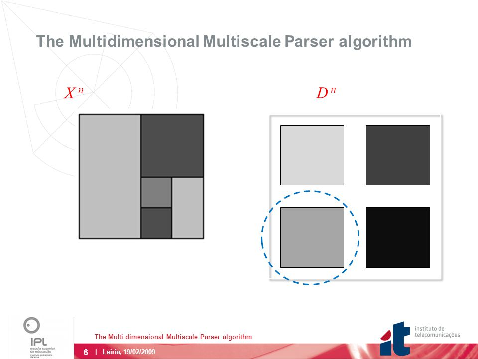 6 The Multi-dimensional Multiscale Parser algorithm | Leiria, 19/02/2009 The Multidimensional Multiscale Parser algorithm D n X n