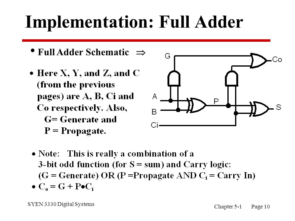 SYEN 3330 Digital Systems Chapter 5-1 Page 11 Parallel Binary Adders