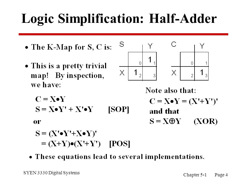 SYEN 3330 Digital Systems Chapter 5-1 Page 5 Five Implementations: Half-Adder