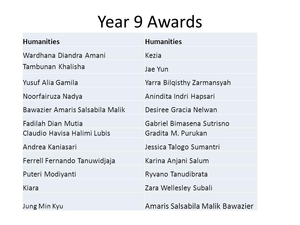 Year 9 Awards Humanities Wardhana Diandra AmaniKezia Tambunan Khalisha Jae Yun Yusuf Alia GamilaYarra Bilqisthy Zarmansyah Noorfairuza NadyaAnindita I