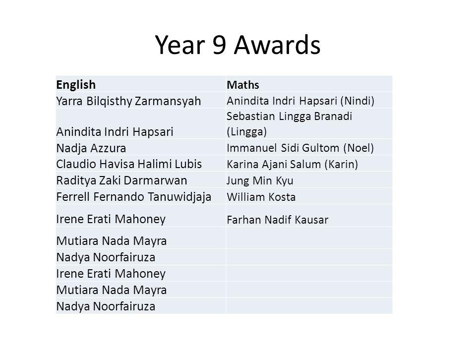 Year 9 Awards English Maths Yarra Bilqisthy Zarmansyah Anindita Indri Hapsari (Nindi) Anindita Indri Hapsari Sebastian Lingga Branadi (Lingga) Nadja A