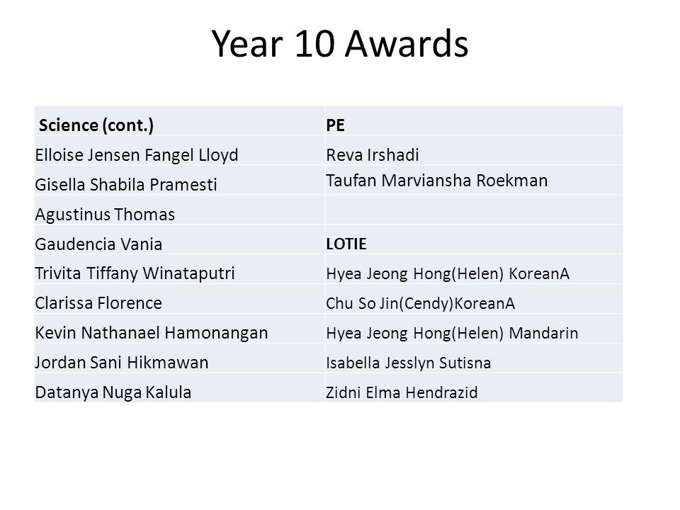 Year 10 Awards Science (cont.) PE Elloise Jensen Fangel Lloyd Reva Irshadi Gisella Shabila Pramesti Taufan Marviansha Roekman Agustinus Thomas Gaudenc
