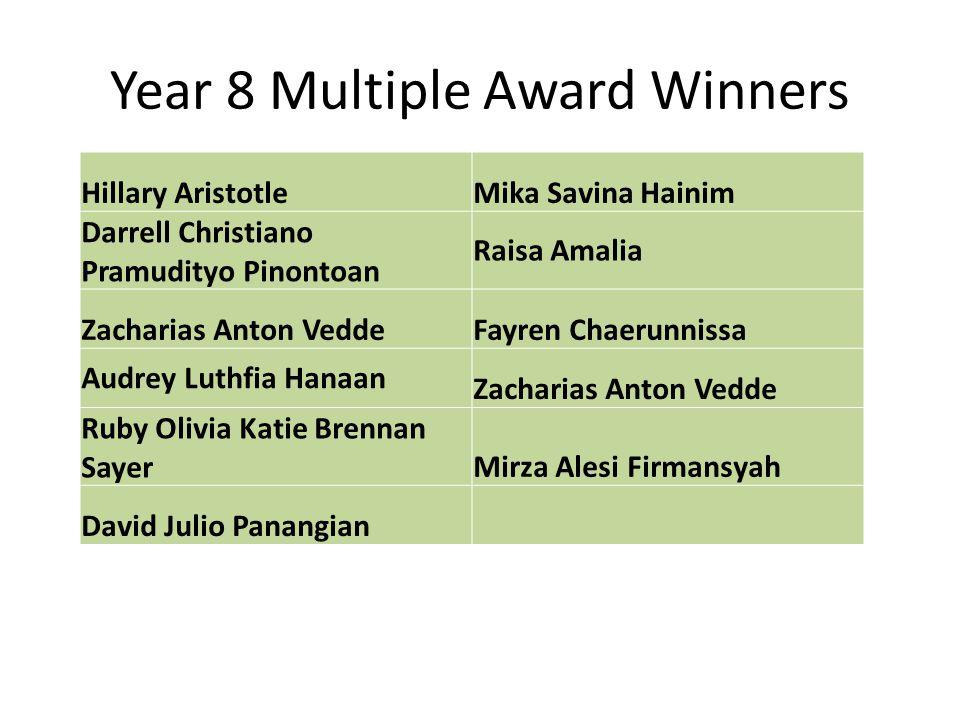 Year 8 Multiple Award Winners Hillary AristotleMika Savina Hainim Darrell Christiano Pramudityo Pinontoan Raisa Amalia Zacharias Anton VeddeFayren Cha
