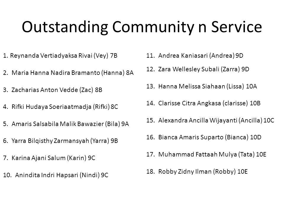Outstanding Community n Service 1. Reynanda Vertiadyaksa Rivai (Vey) 7B 2. Maria Hanna Nadira Bramanto (Hanna) 8A 3. Zacharias Anton Vedde (Zac) 8B 4.