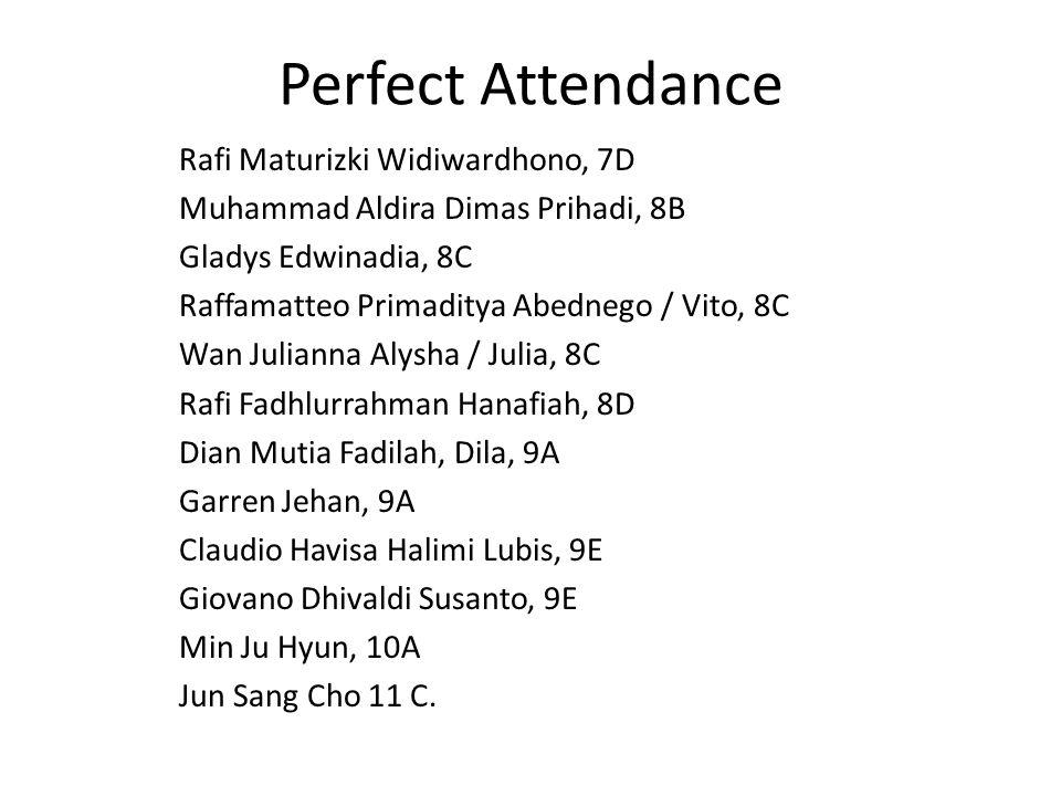 Perfect Attendance Rafi Maturizki Widiwardhono, 7D Muhammad Aldira Dimas Prihadi, 8B Gladys Edwinadia, 8C Raffamatteo Primaditya Abednego / Vito, 8C W