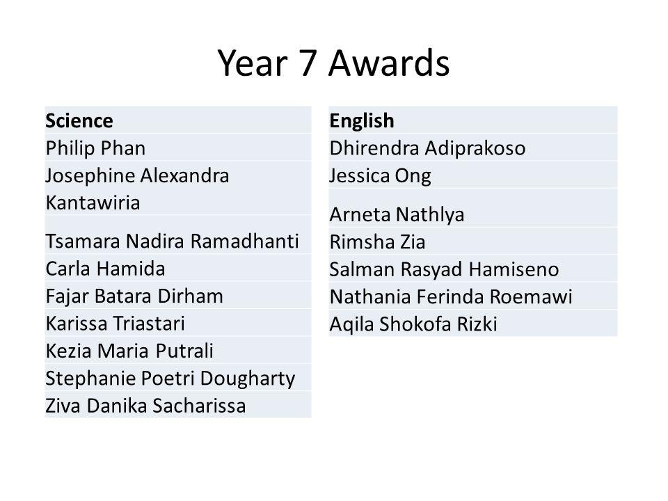 Year 7 Awards Science Philip Phan Josephine Alexandra Kantawiria Tsamara Nadira Ramadhanti Carla Hamida Fajar Batara Dirham Karissa Triastari Kezia Ma