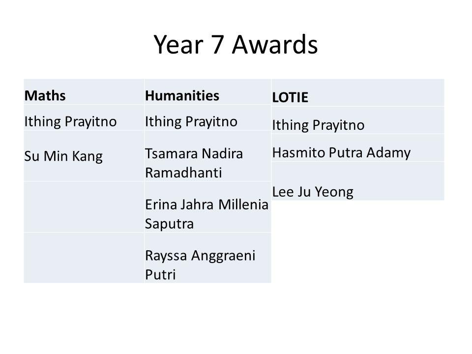 Year 7 Awards MathsHumanities Ithing Prayitno Su Min Kang Tsamara Nadira Ramadhanti Erina Jahra Millenia Saputra Rayssa Anggraeni Putri LOTIE Ithing P