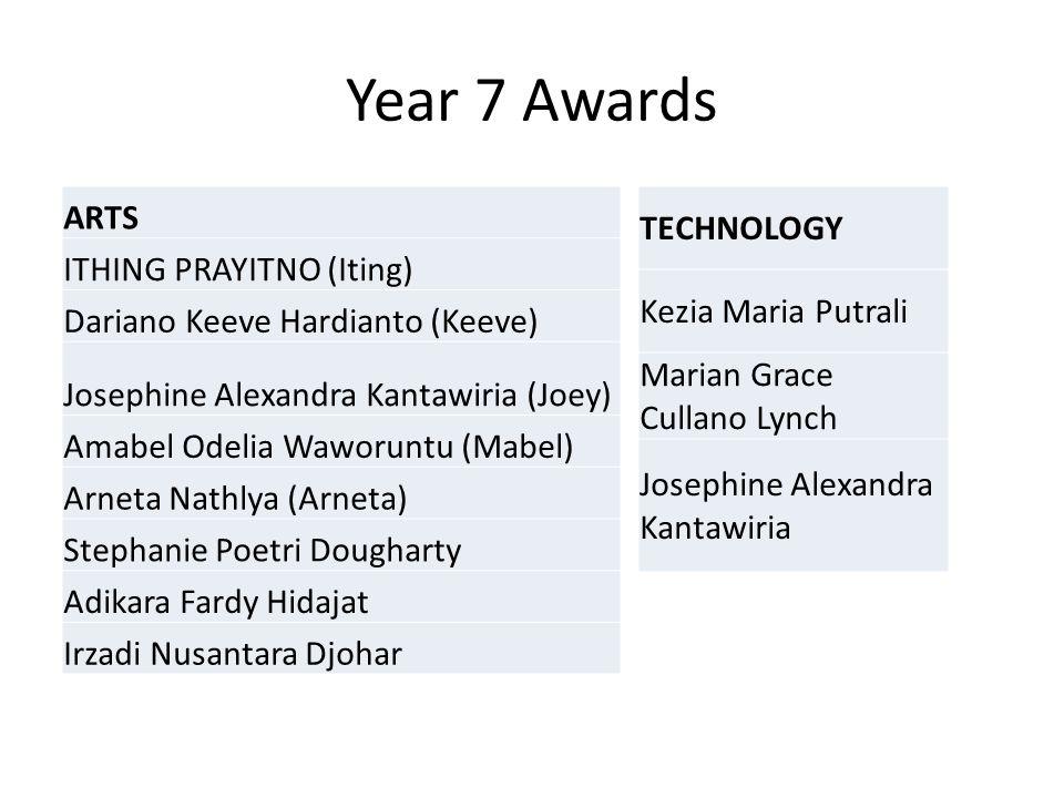 Year 7 Awards ARTS ITHING PRAYITNO (Iting) Dariano Keeve Hardianto (Keeve) Josephine Alexandra Kantawiria (Joey) Amabel Odelia Waworuntu (Mabel) Arnet