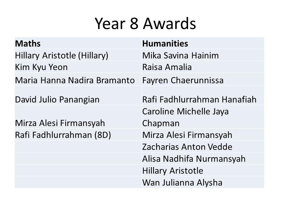 Year 8 Awards MathsHumanities Hillary Aristotle (Hillary)Mika Savina Hainim Kim Kyu YeonRaisa Amalia Maria Hanna Nadira BramantoFayren Chaerunnissa Da