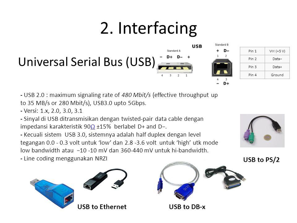 2. Interfacing Universal Serial Bus (USB) Pin 1V CC (+5 V) Pin 2Data− Pin 3Data+ Pin 4Ground - USB 2.0 : maximum signaling rate of 480 Mbit/s (effecti