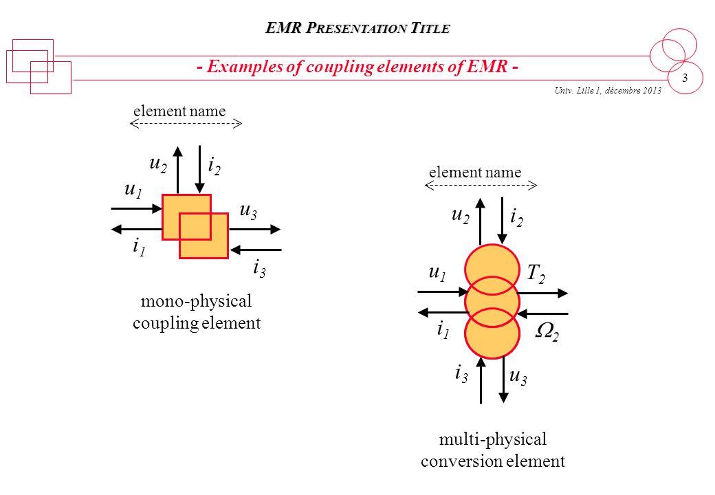 EMR P RESENTATION T ITLE Univ.