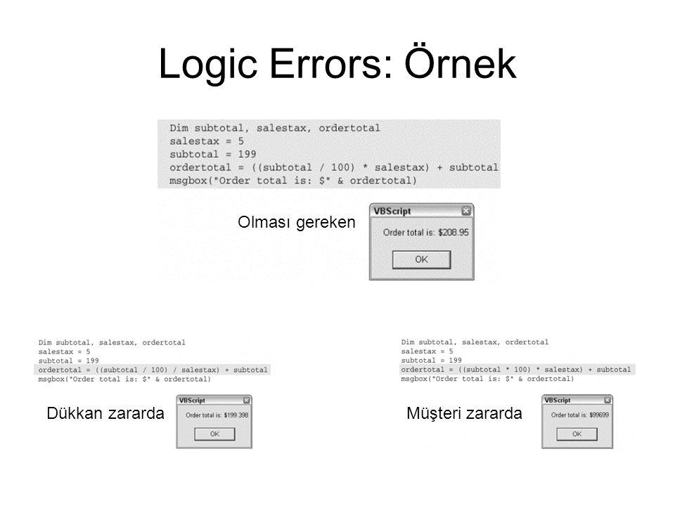 Logic Errors: Örnek Olması gereken Dükkan zarardaMüşteri zararda